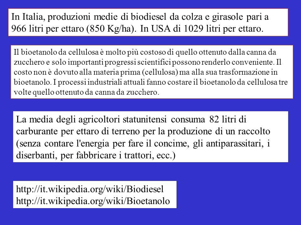 In Italia, produzioni medie di biodiesel da colza e girasole pari a 966 litri per ettaro (850 Kg/ha). In USA di 1029 litri per ettaro.