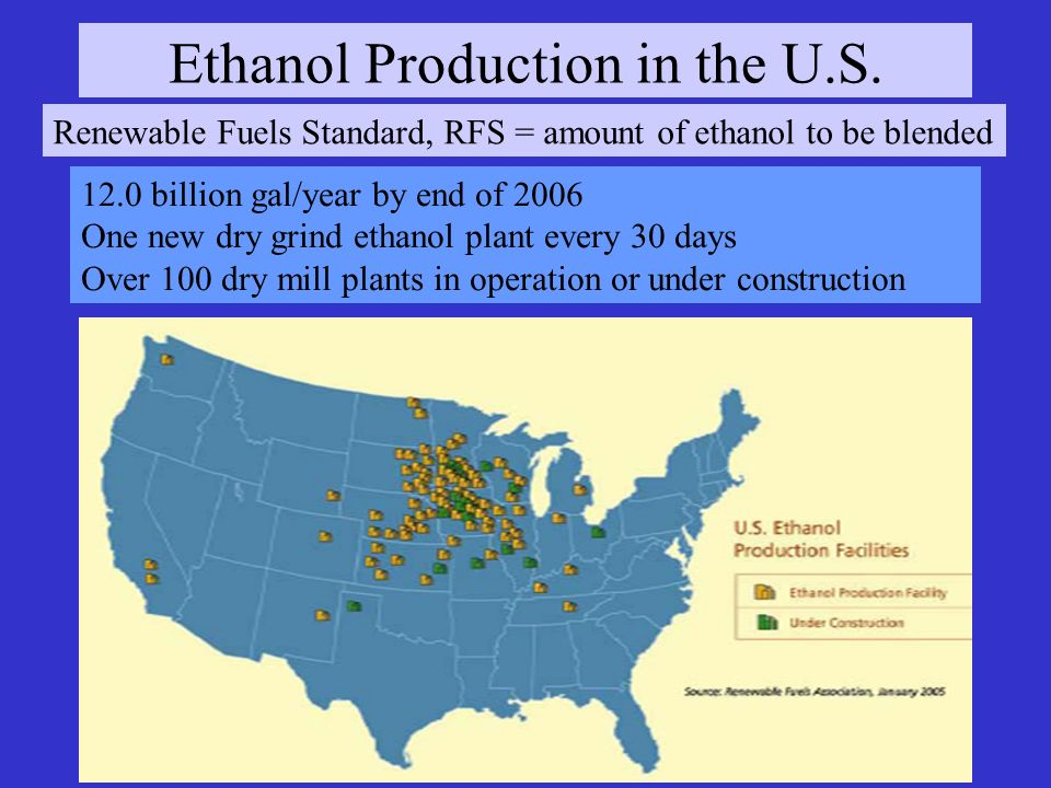 Ethanol Production in the U.S.