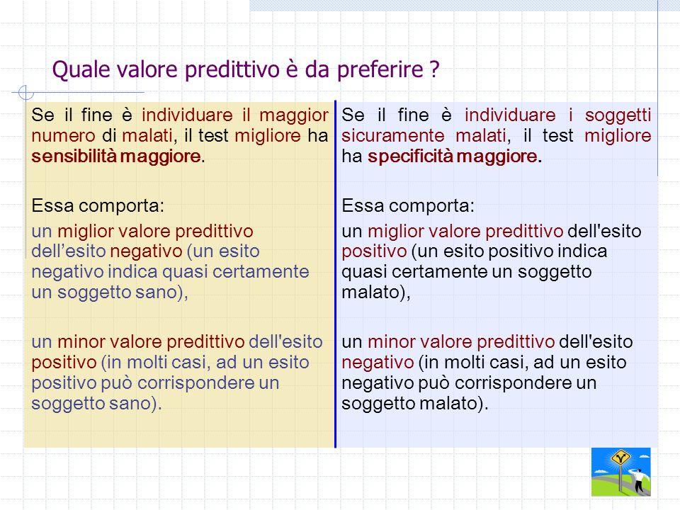 Quale valore predittivo è da preferire