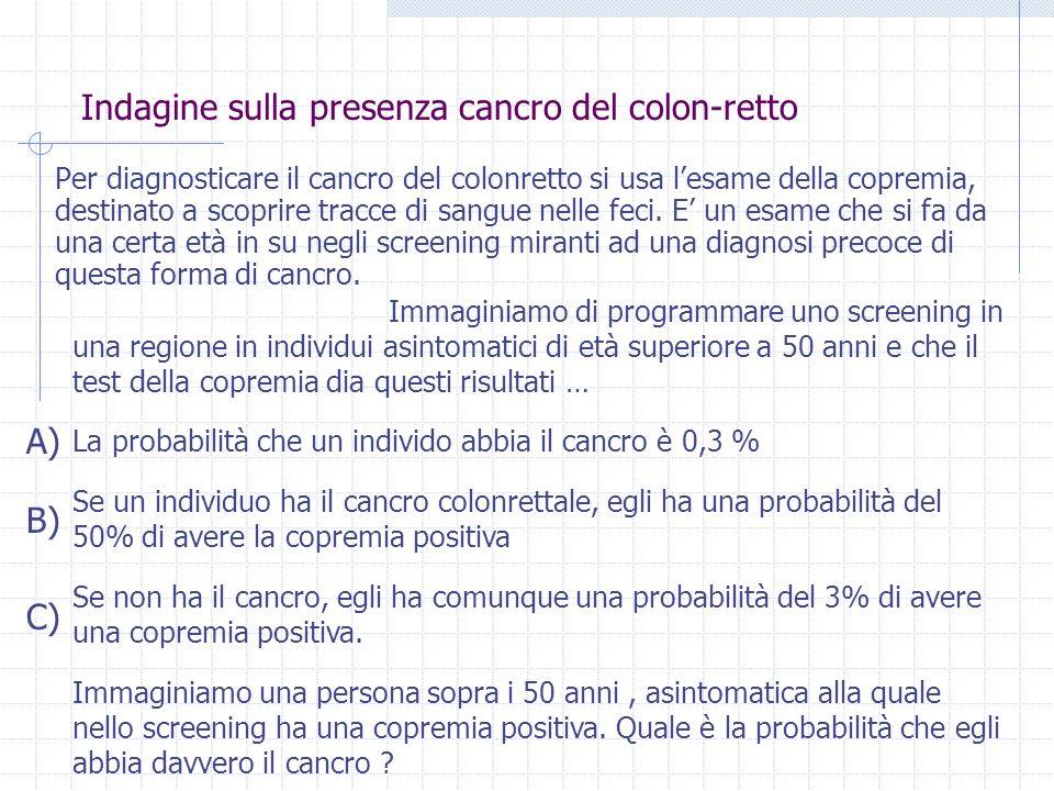 Indagine sulla presenza cancro del colon-retto