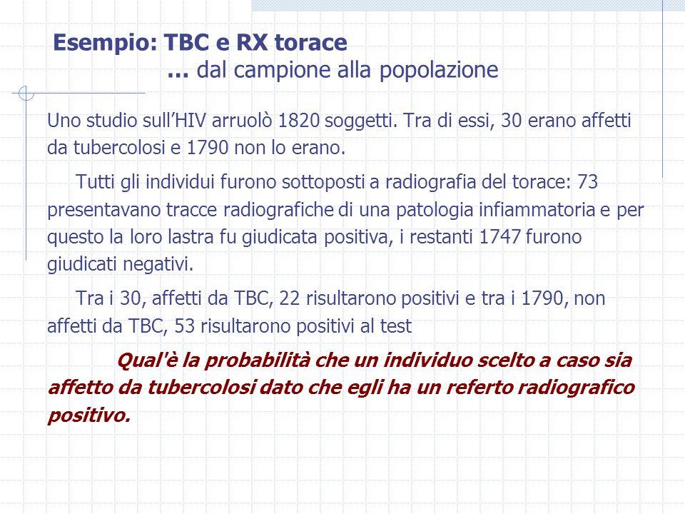 Esempio: TBC e RX torace … dal campione alla popolazione