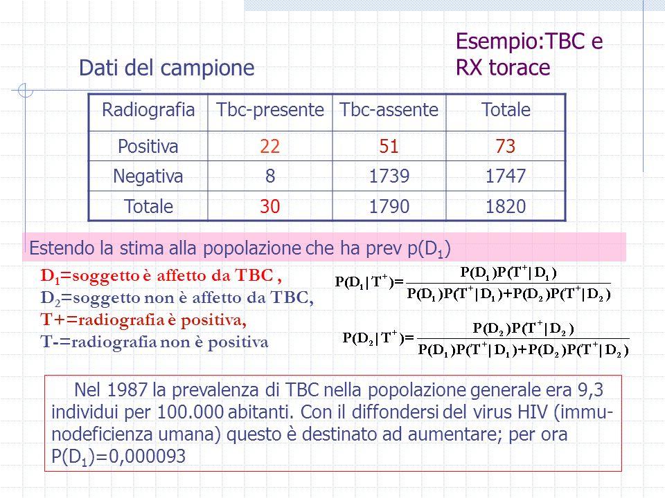 Esempio:TBC e RX torace