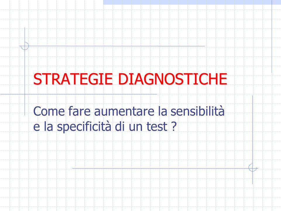 STRATEGIE DIAGNOSTICHE