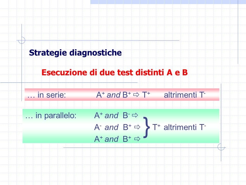 Strategie diagnostiche Esecuzione di due test distinti A e B