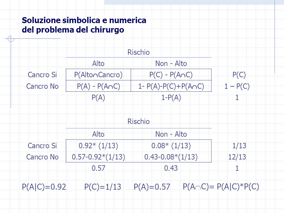 Soluzione simbolica e numerica del problema del chirurgo