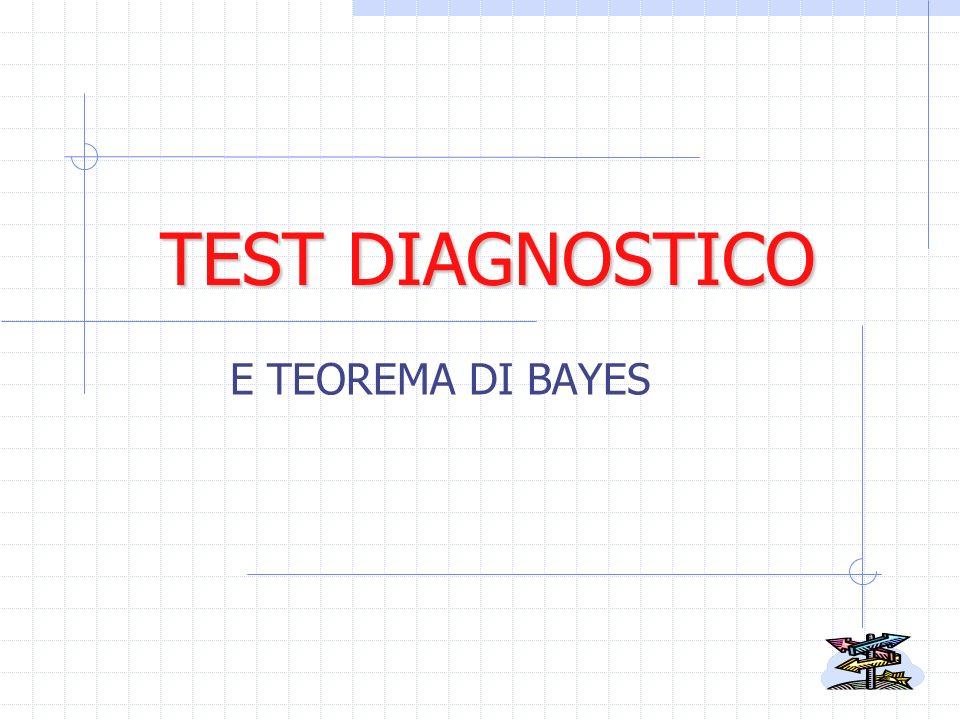 TEST DIAGNOSTICO E TEOREMA DI BAYES