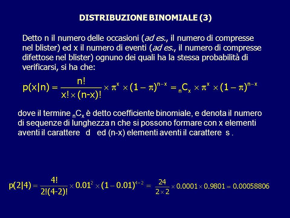 DISTRIBUZIONE BINOMIALE (3)