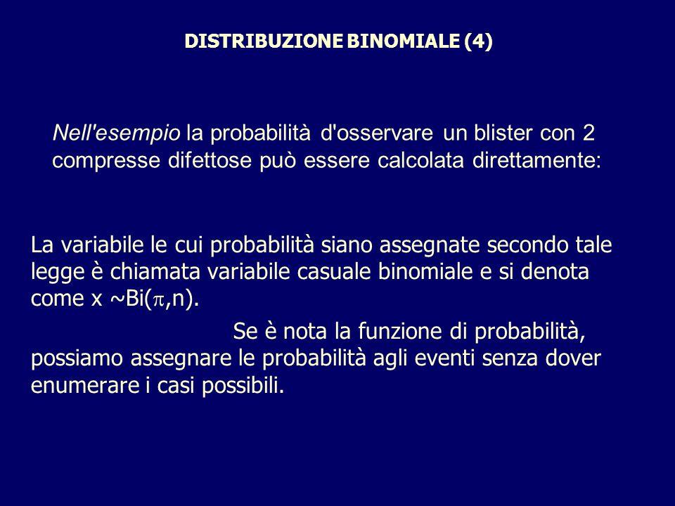 DISTRIBUZIONE BINOMIALE (4)