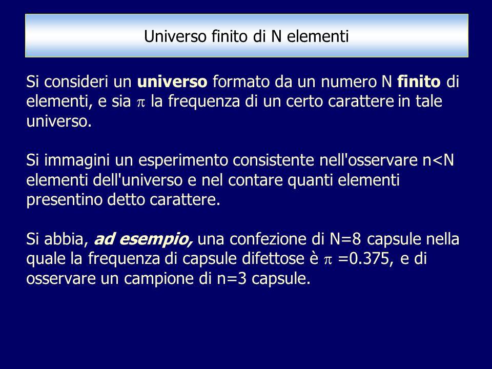 Universo finito di N elementi