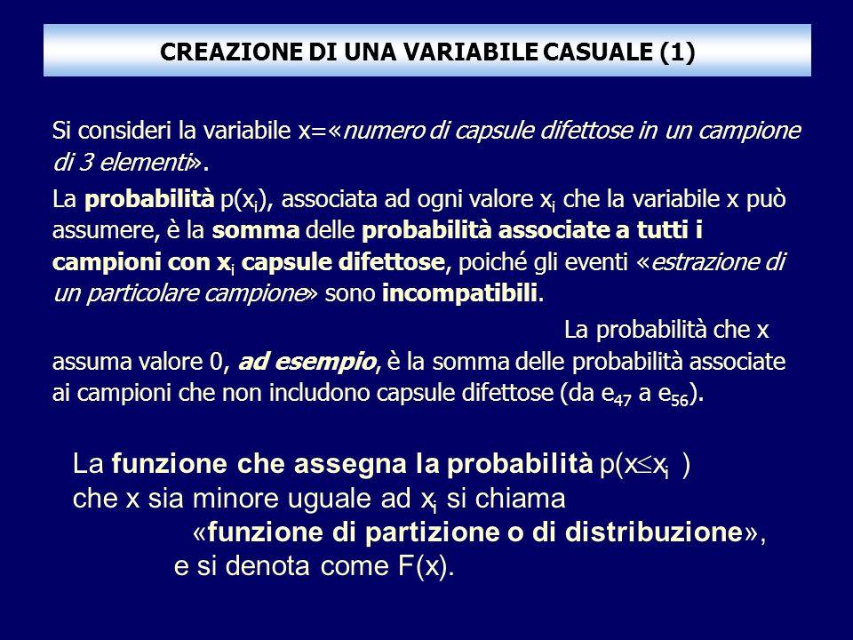 CREAZIONE DI UNA VARIABILE CASUALE (1)