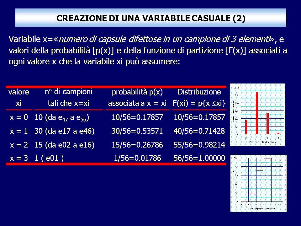 CREAZIONE DI UNA VARIABILE CASUALE (2)