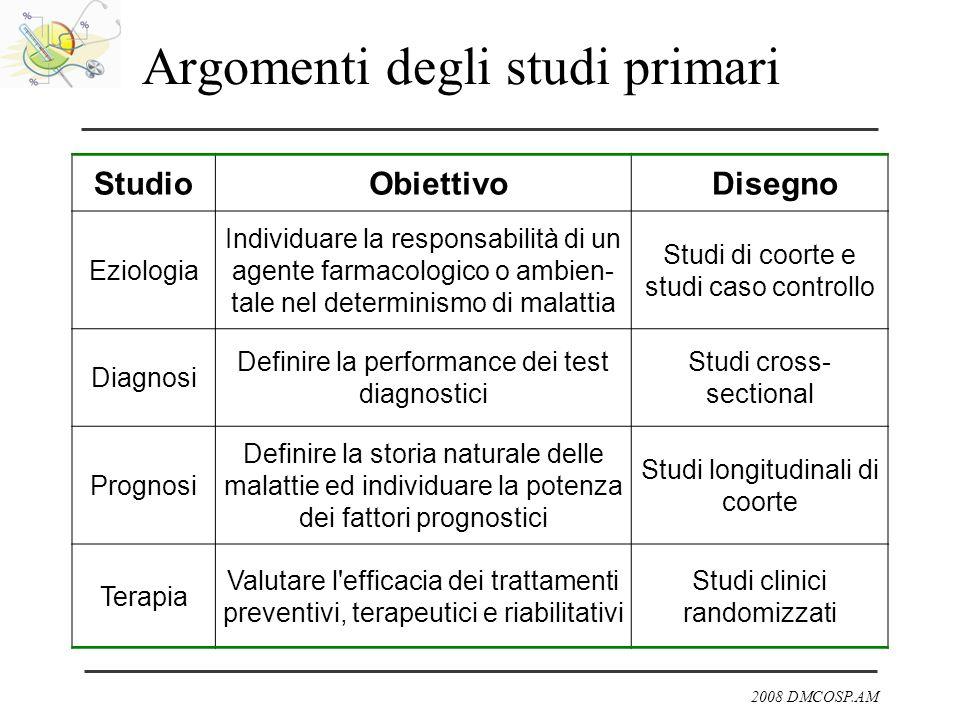 Argomenti degli studi primari