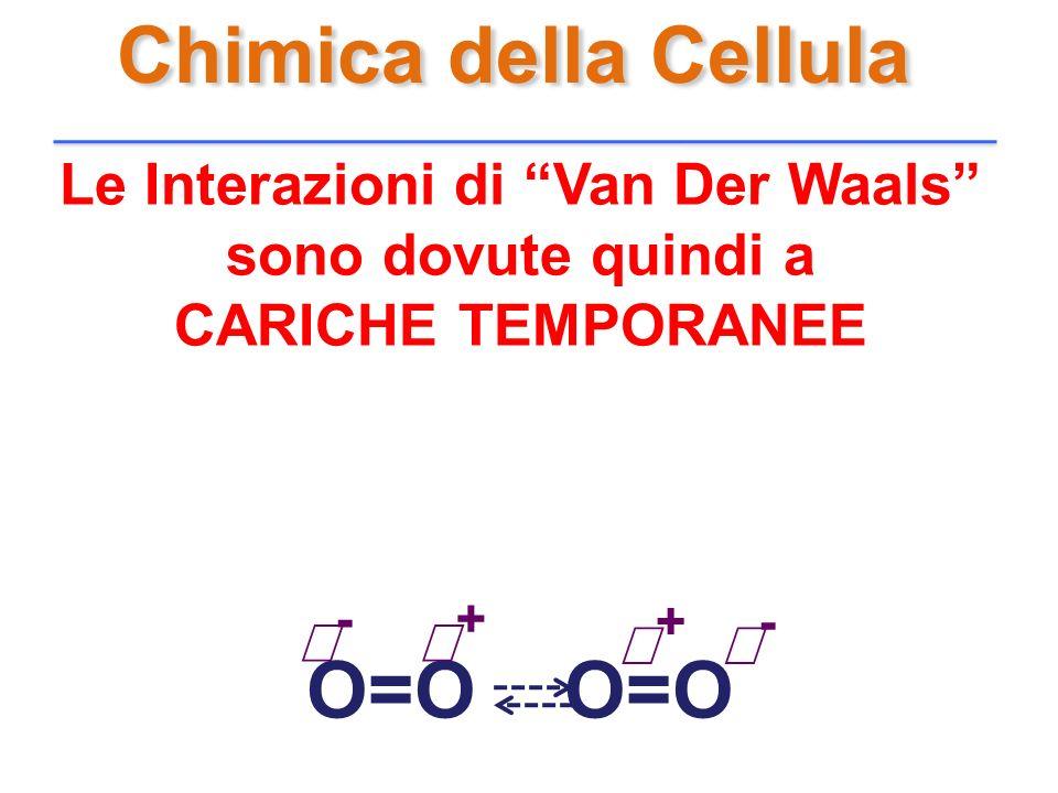 Le Interazioni di Van Der Waals sono dovute quindi a