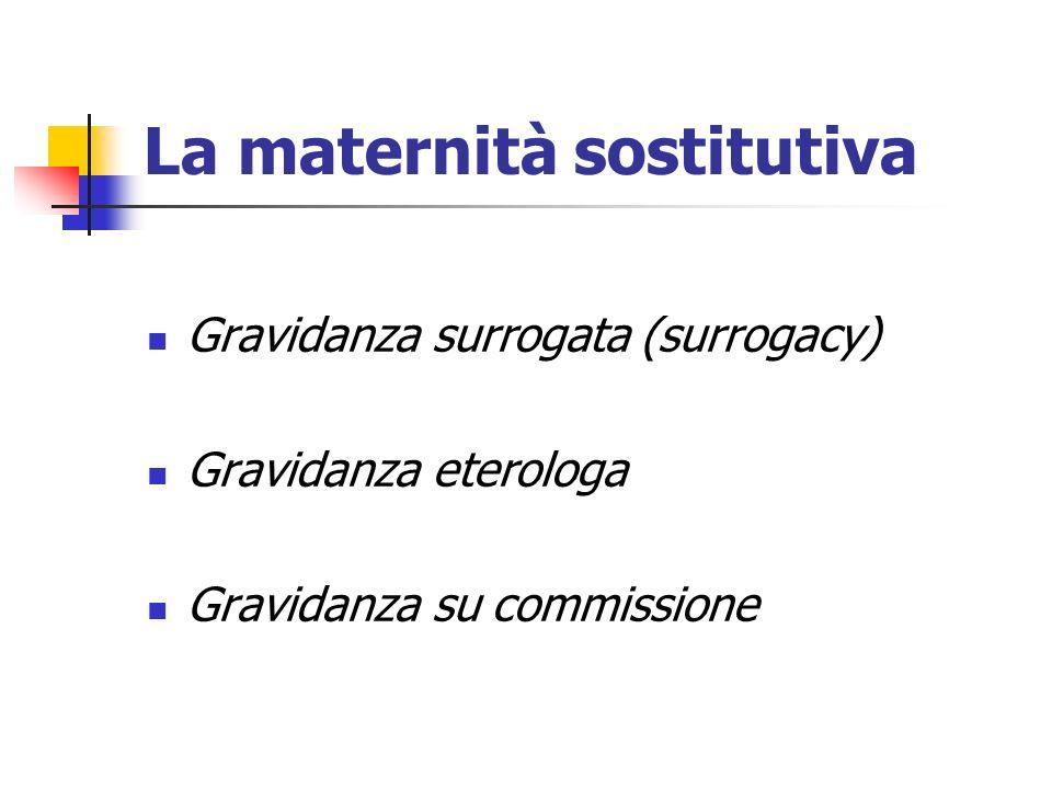 La maternità sostitutiva