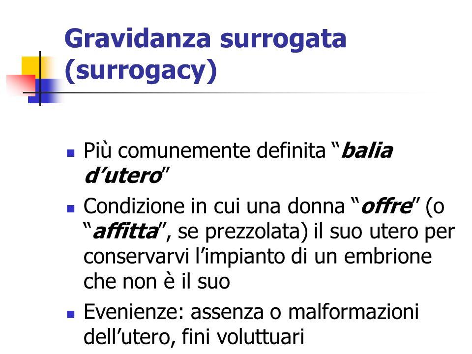 Gravidanza surrogata (surrogacy)