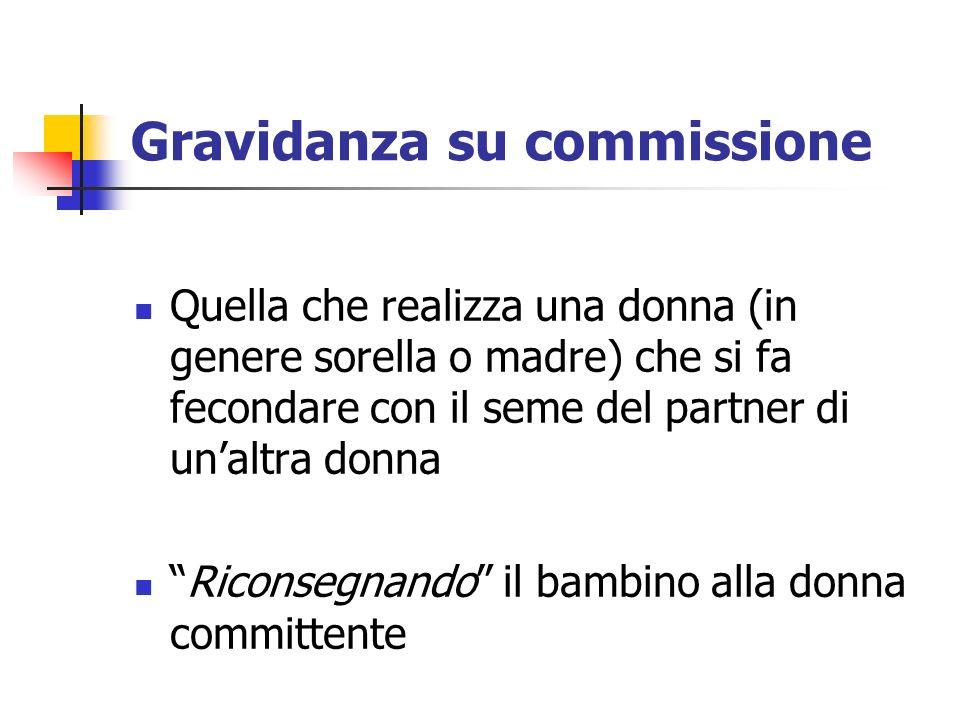 Gravidanza su commissione