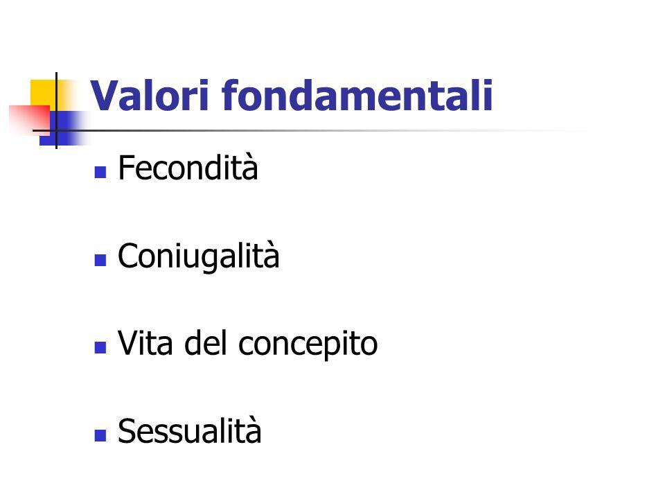 Valori fondamentali Fecondità Coniugalità Vita del concepito