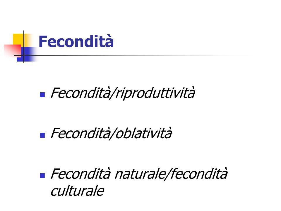 Fecondità Fecondità/riproduttività Fecondità/oblatività