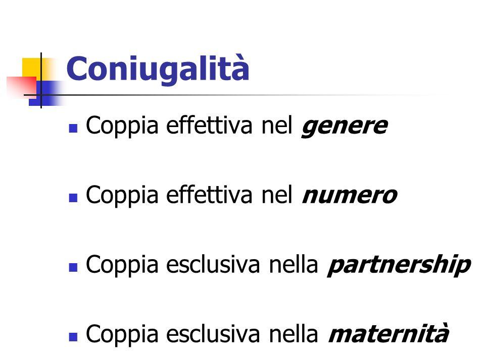 Coniugalità Coppia effettiva nel genere Coppia effettiva nel numero