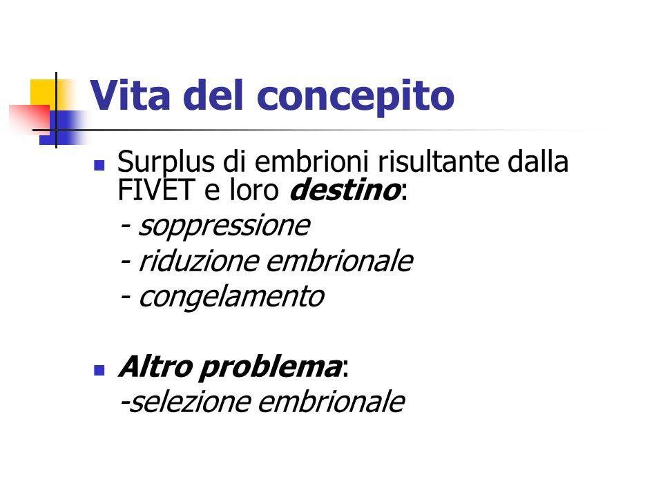 Vita del concepito Surplus di embrioni risultante dalla FIVET e loro destino: - soppressione. - riduzione embrionale.