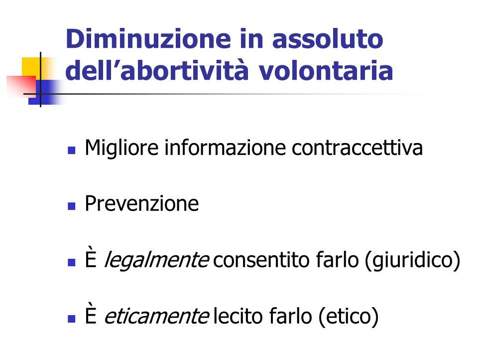 Diminuzione in assoluto dell'abortività volontaria