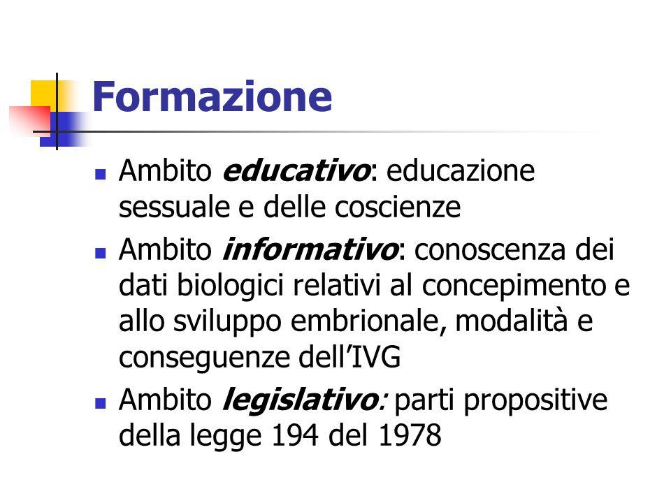 Formazione Ambito educativo: educazione sessuale e delle coscienze