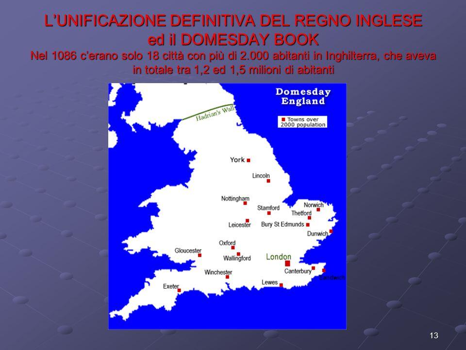 L'UNIFICAZIONE DEFINITIVA DEL REGNO INGLESE ed il DOMESDAY BOOK Nel 1086 c'erano solo 18 città con più di 2.000 abitanti in Inghilterra, che aveva in totale tra 1,2 ed 1,5 milioni di abitanti