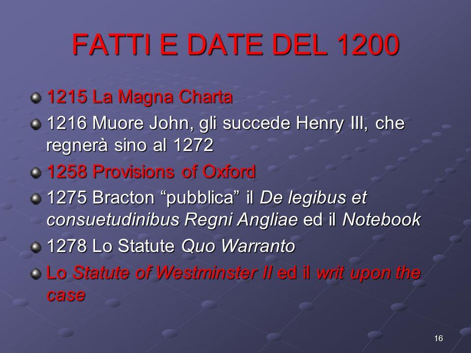 FATTI E DATE DEL 1200 1215 La Magna Charta