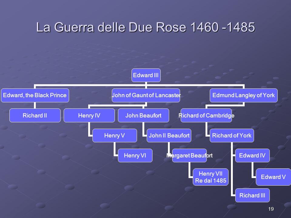 La Guerra delle Due Rose 1460 -1485