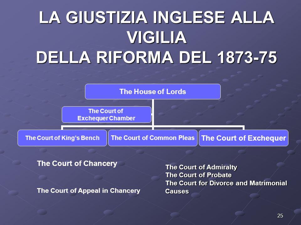 LA GIUSTIZIA INGLESE ALLA VIGILIA DELLA RIFORMA DEL 1873-75