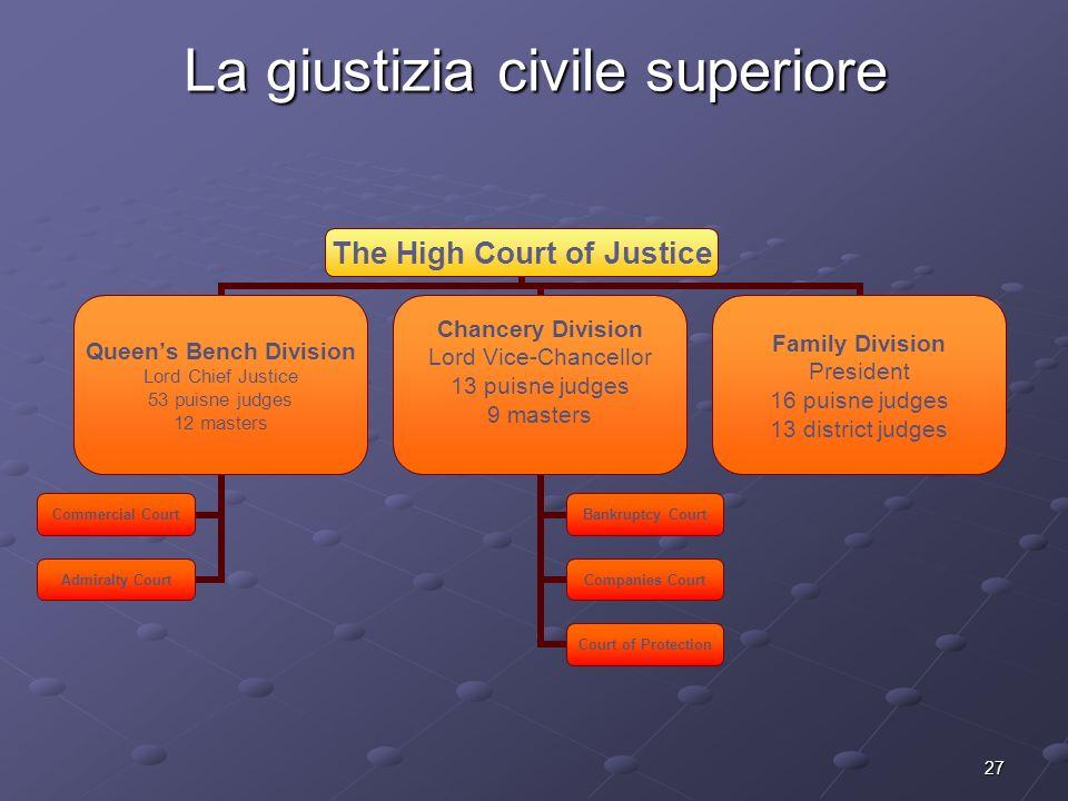 La giustizia civile superiore