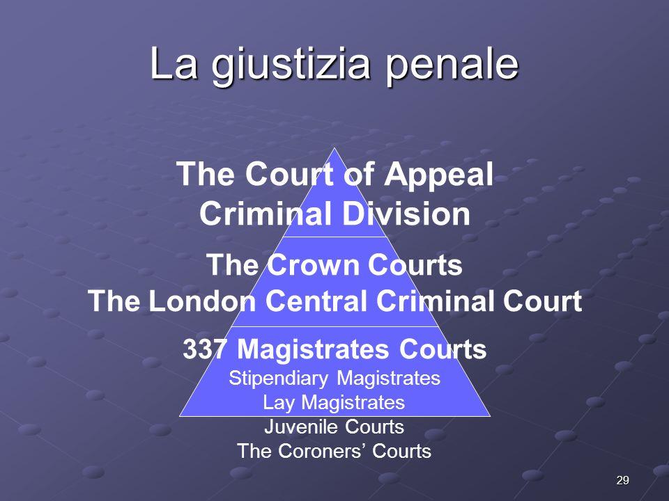 La giustizia penale