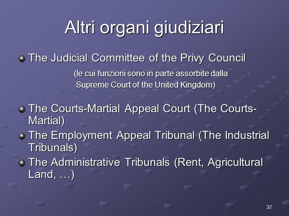 Altri organi giudiziari