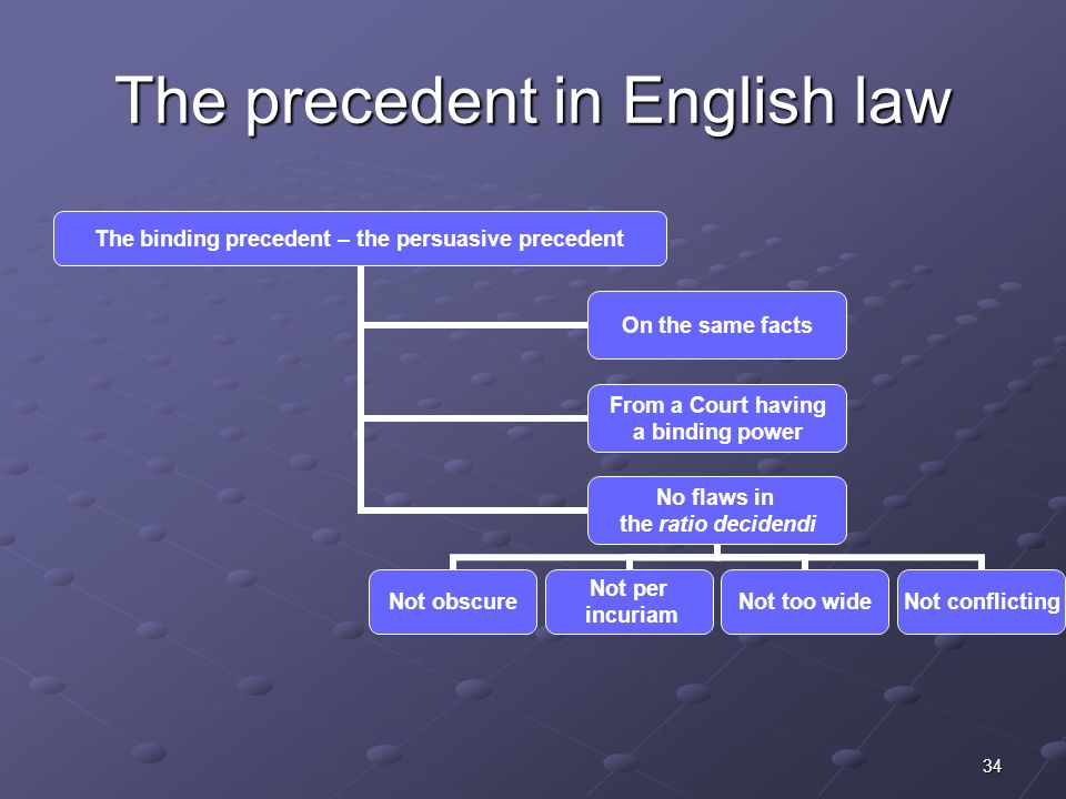 The precedent in English law