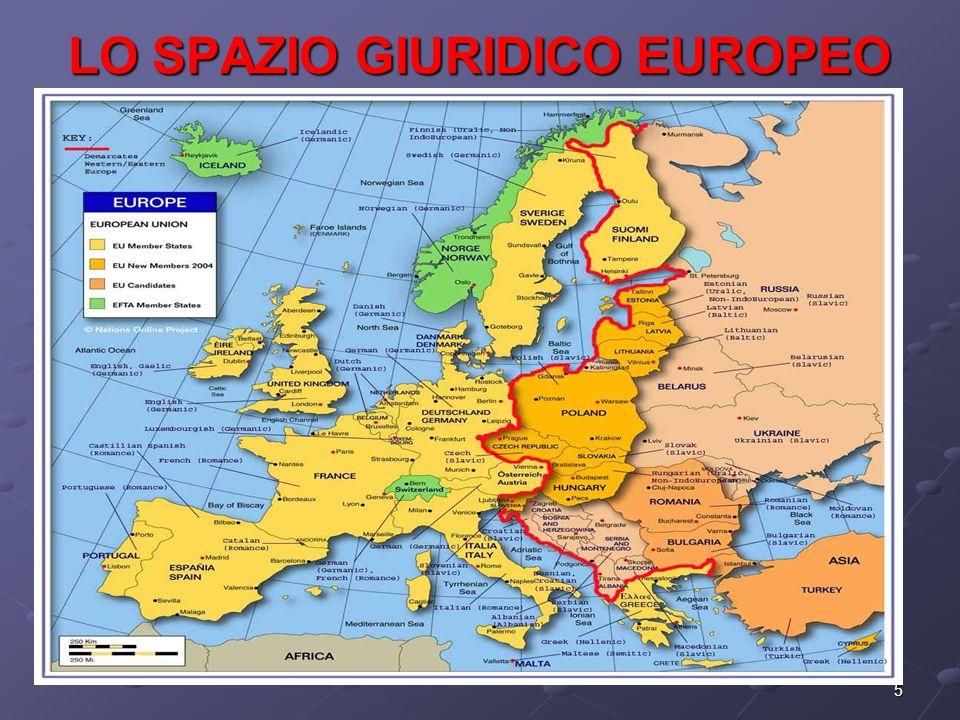 LO SPAZIO GIURIDICO EUROPEO
