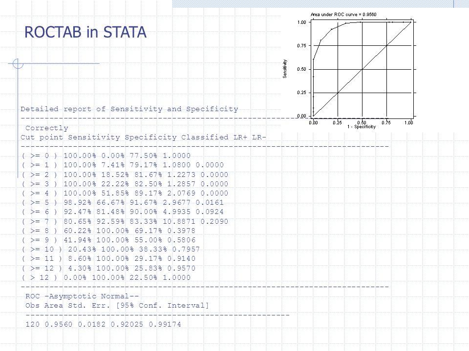 ROCTAB in STATA