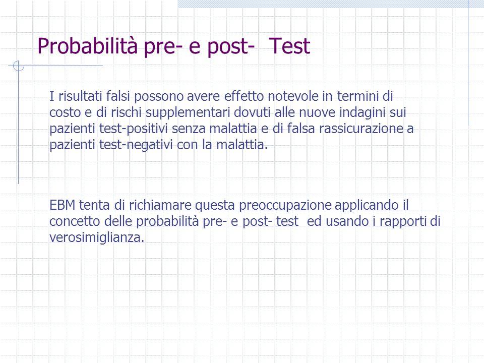Probabilità pre- e post- Test