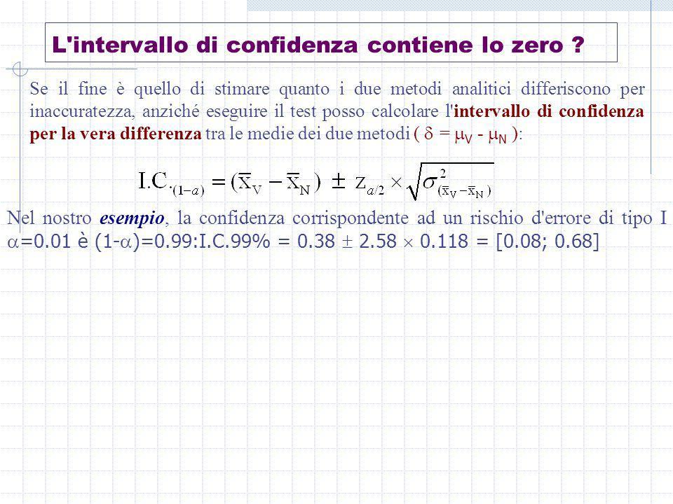 L intervallo di confidenza contiene lo zero