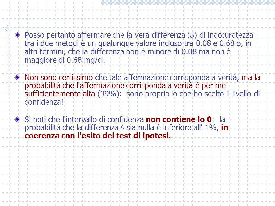 Posso pertanto affermare che la vera differenza () di inaccuratezza tra i due metodi è un qualunque valore incluso tra 0.08 e 0.68 o, in altri termini, che la differenza non è minore di 0.08 ma non è maggiore di 0.68 mg/dl.