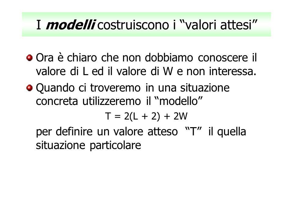 I modelli costruiscono i valori attesi