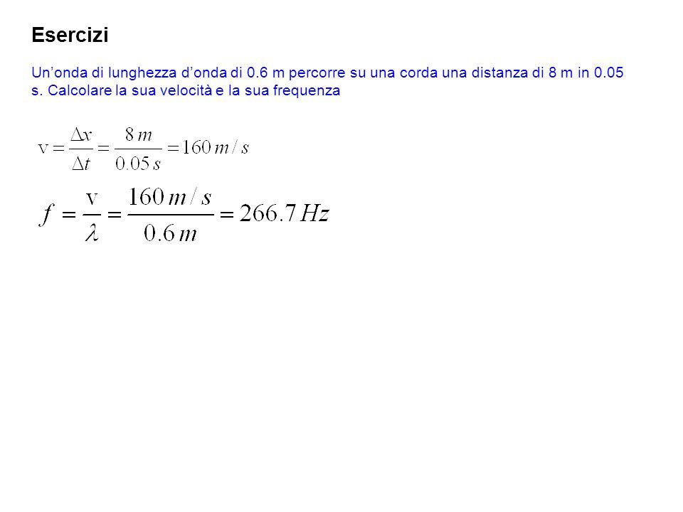 Esercizi Un'onda di lunghezza d'onda di 0.6 m percorre su una corda una distanza di 8 m in 0.05 s.