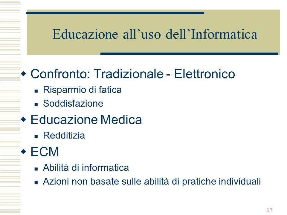Educazione all'uso dell'Informatica