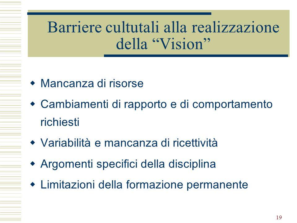 Barriere cultutali alla realizzazione della Vision