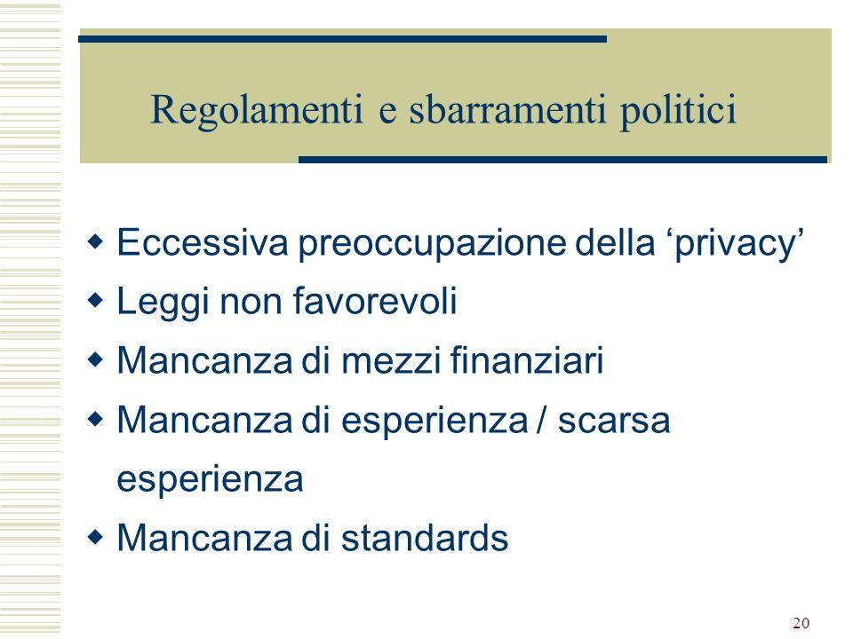 Regolamenti e sbarramenti politici