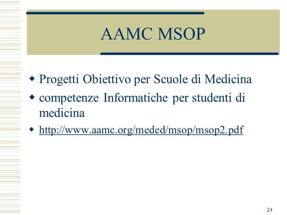 AAMC MSOP Progetti Obiettivo per Scuole di Medicina