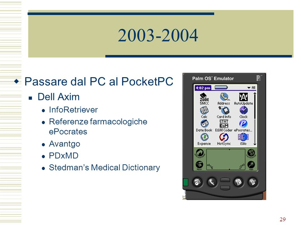 2003-2004 Passare dal PC al PocketPC Dell Axim InfoRetriever