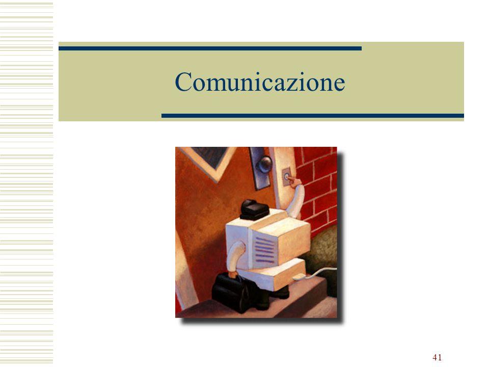 Comunicazione Comunicazione Telemedicine Tele-radiology Patient e-mail