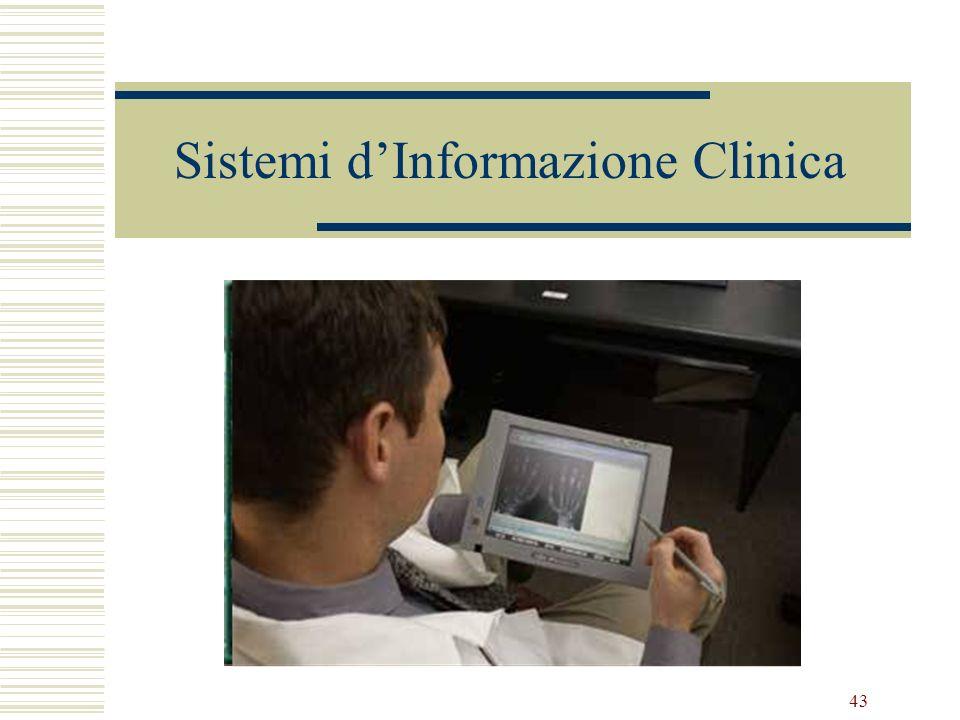 Sistemi d'Informazione Clinica
