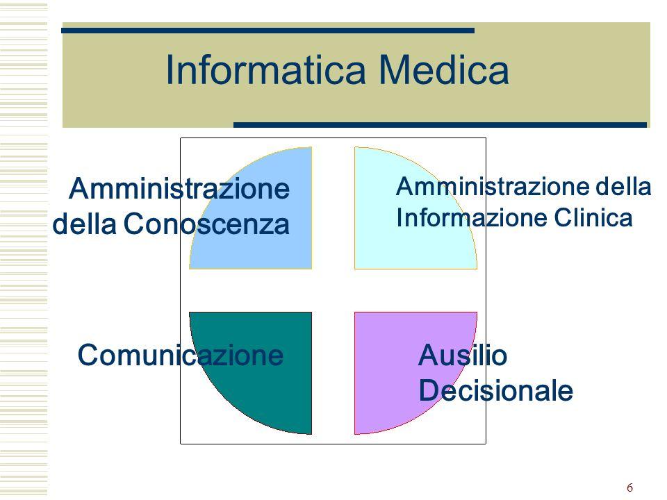 Informatica Medica Amministrazione della Conoscenza Comunicazione