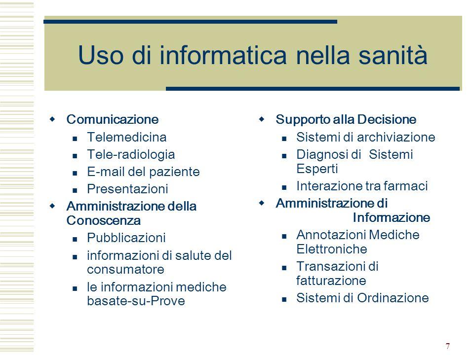 Uso di informatica nella sanità